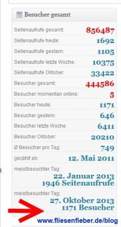 bloggende Handwerker Fliesen Fieber Besucherrekord 27.10.2013
